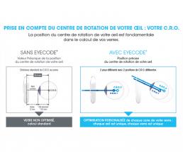 Technologie Eyecode 3